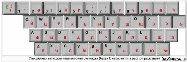 стандартная казахская клавиатура