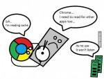 Почему тормозит Chrome