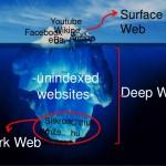 Интернет который мы знаем - верхушка айсберга