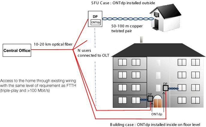 схема подводки интернета в дом