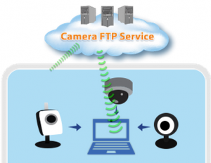 camera-to-cloud-send