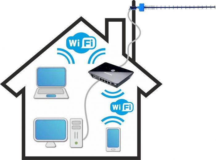 наш взгляд, интернет в частный дом в волгограде подходит для ношения