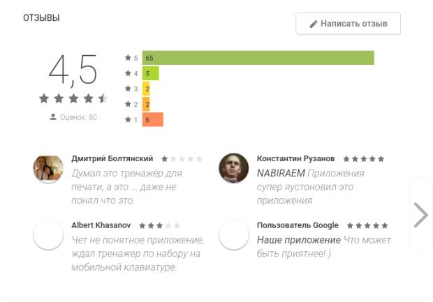 otzyvy-mobilnoe-prilozhenie-nabiraem.ru
