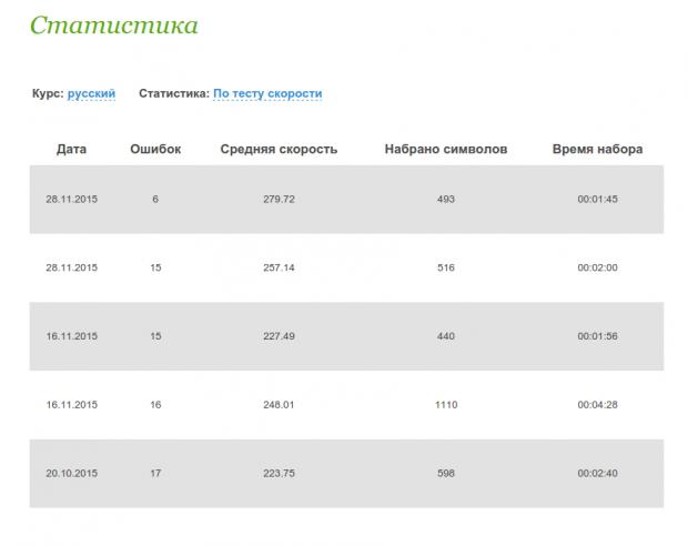 solo-tests-ru