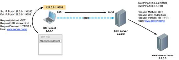 Gerasimov_SSH10.jpg