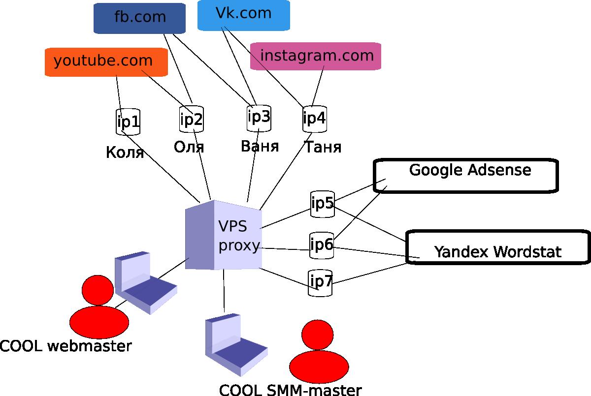 регистрация домена tech