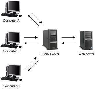 игровой хостинг серверов новосибирск