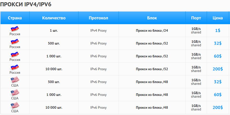 FastTrust тот самый мега-софт для определения ТРАСТа сайта от АлаичЪа!